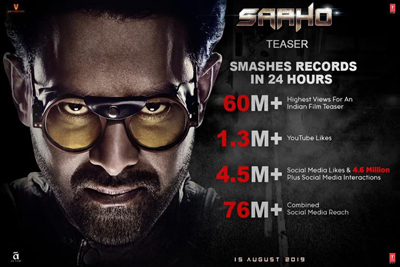 record-breaking-views-for-saaho-teaser